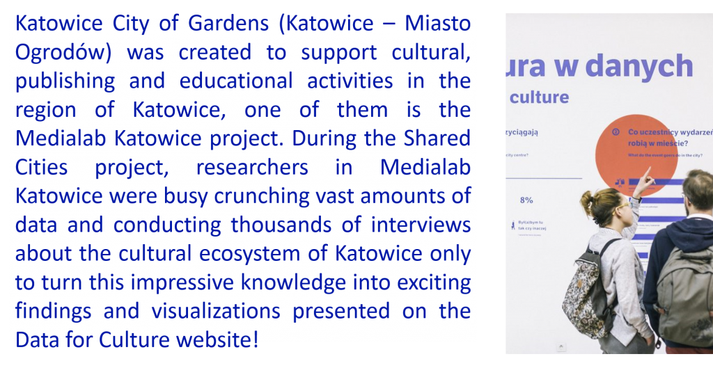 Medialab + City of Gardens infotext